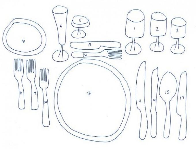 叉子手绘简笔画